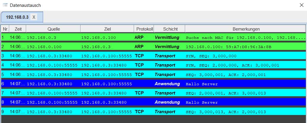 Datenaustausch Client-Server in Filius