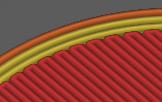 Detaildarstellung von 3 Perimeter.