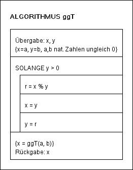 Algorithmus ggT