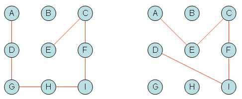 Streckenzug-Neun-Punkte-Problem