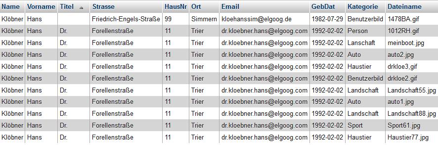 Tabelle, die alle Daten von Dr. Klöbner, auch dessen Bilder. Daher mehrere Datensätze für einen Benutzer.