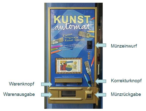 Struktur - Automat